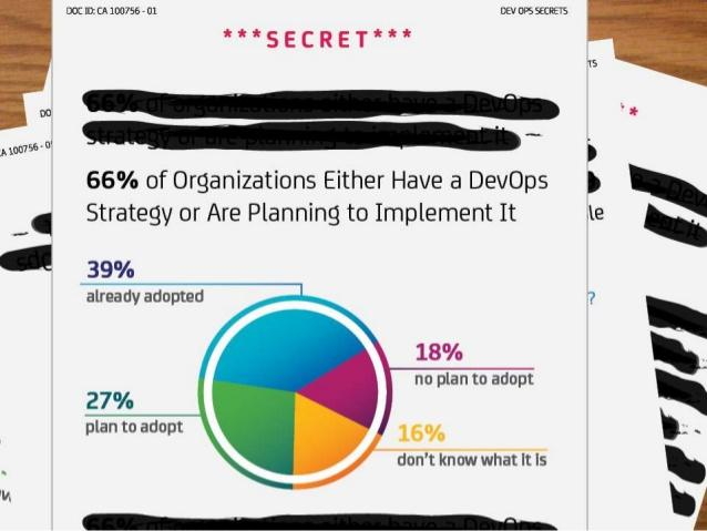 How DevOps is helping Software Development Companies to churn out more Projects