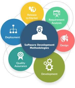 software life cycle