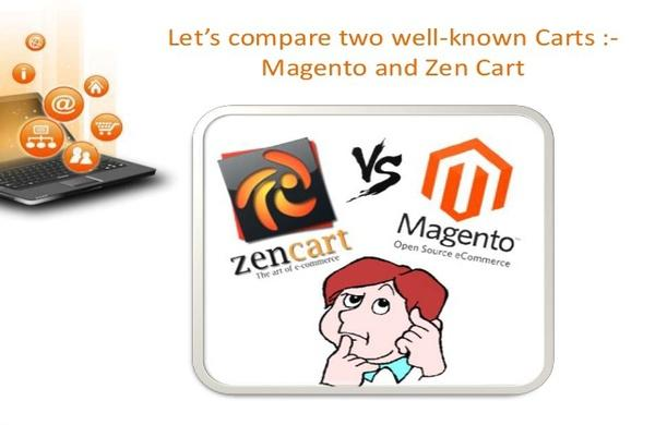 Magento shopping cart customization
