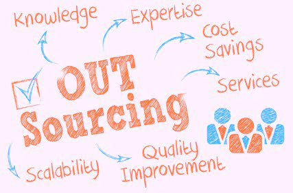 outsource software development