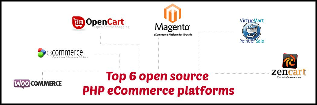 PHP eCommerce Platforms