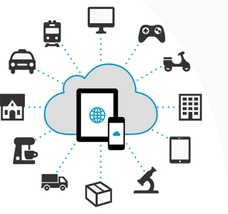Iot application uses Synapseindia