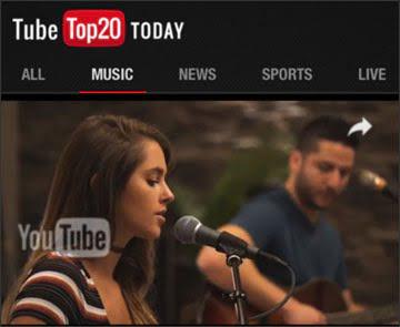 TubeTop20 Today
