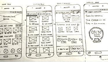 SynapseIndia Design Prototyping