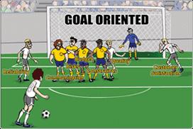 SynapseIndia - Goal Oriented