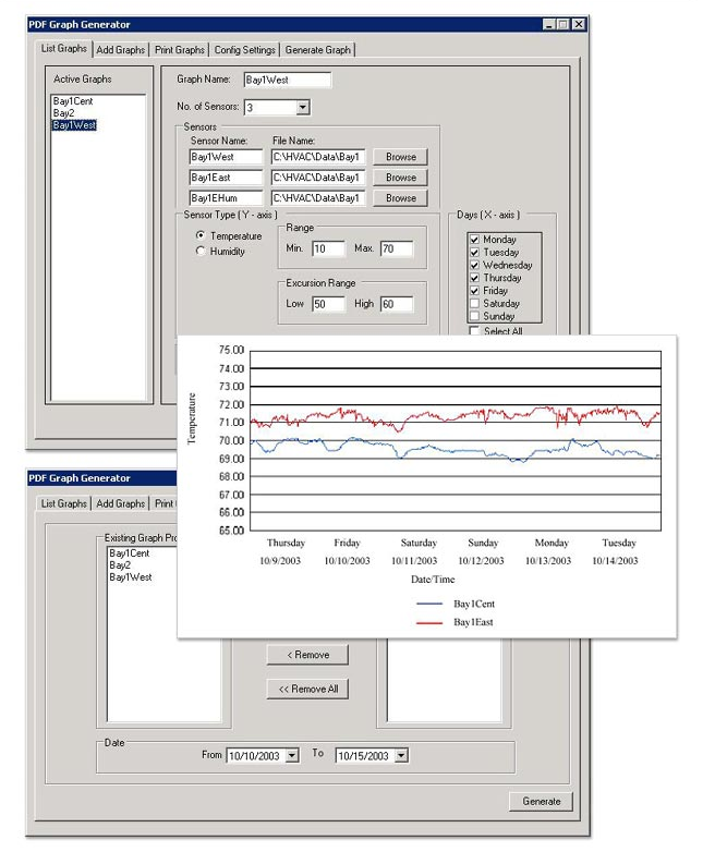 Temperature Monitoring Software for 'HVAC System' Using Dot Net
