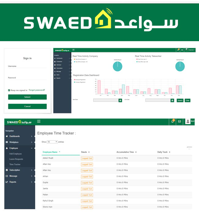 Web Application Enhancement for Telework Jobs, Saudi Arabia - SWAED