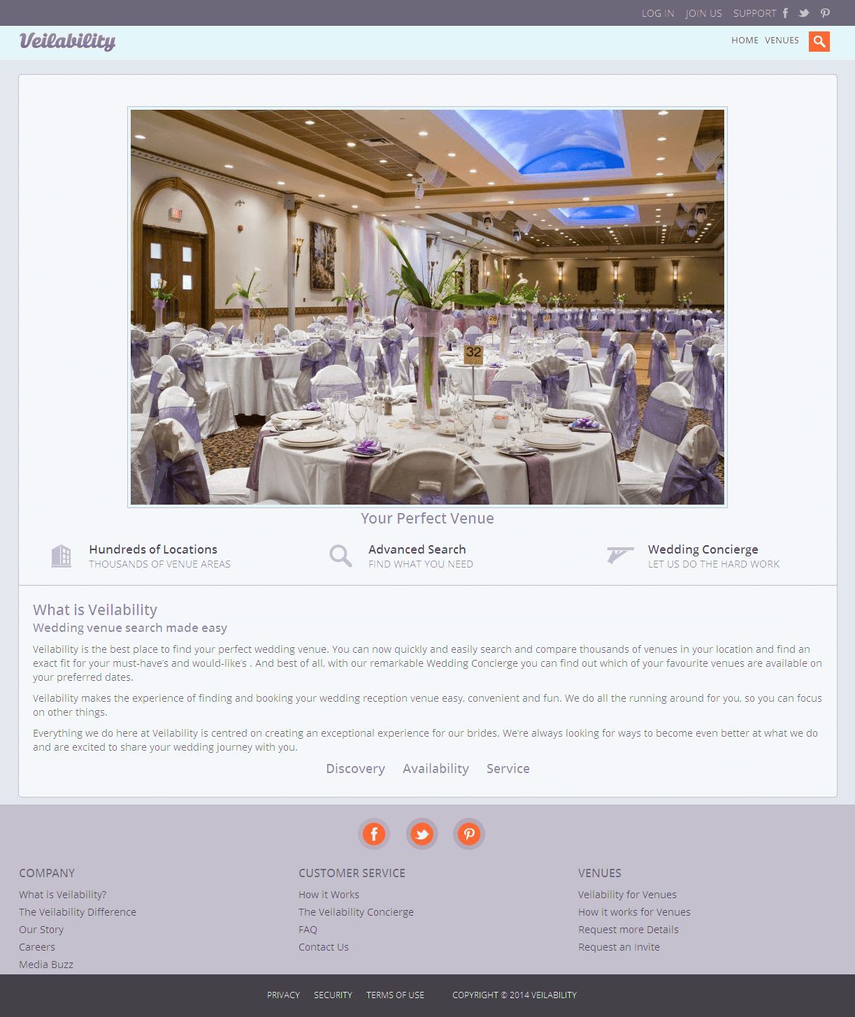 Design & Development of A Wedding Venue Search Site