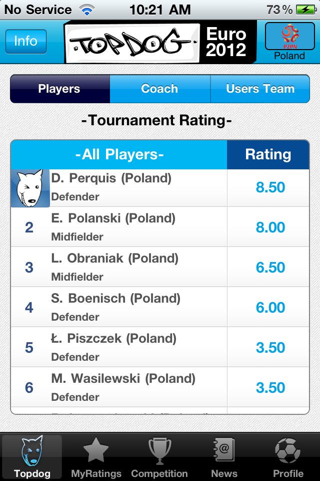Top Dog - An iPhone & Android App about Euro 2012
