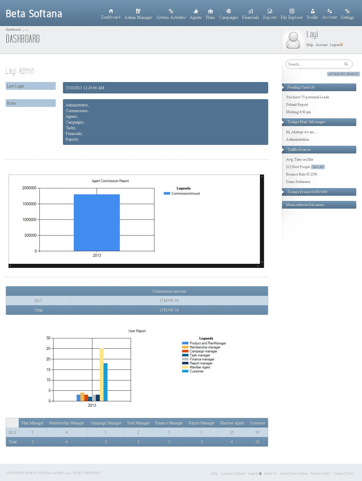 Membership Management Software for Finance 'Softana' Using PHP
