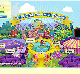 PHP Website for ''Chubby Kids Clubs' – Games, Music & Movies for Kids