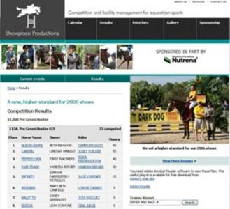 Website for Event Organizer 'Equestrian Competitions' Using PHP