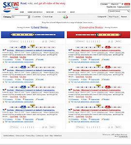 PHP Website for Media industry 'SKEWZ' - Conservative Stories & News