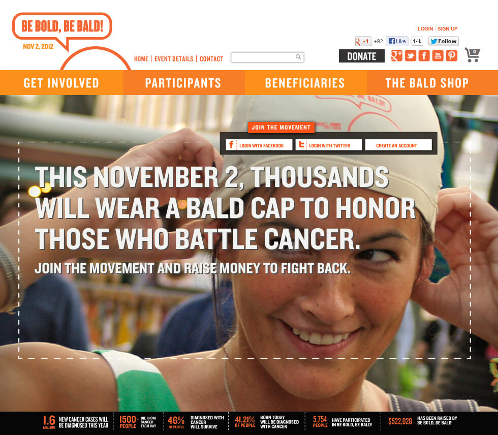 PHP Website for NGO 'BE BOLD, BE BALD' – Fundraiser for Cancer Patients